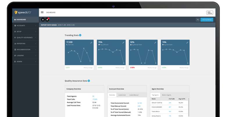 speechIQ dashboard interface